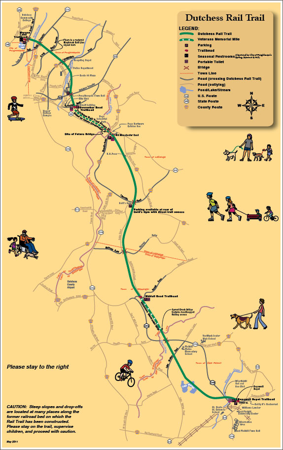 Map of Dutchess County Rail Trails in Hudson Valley New York